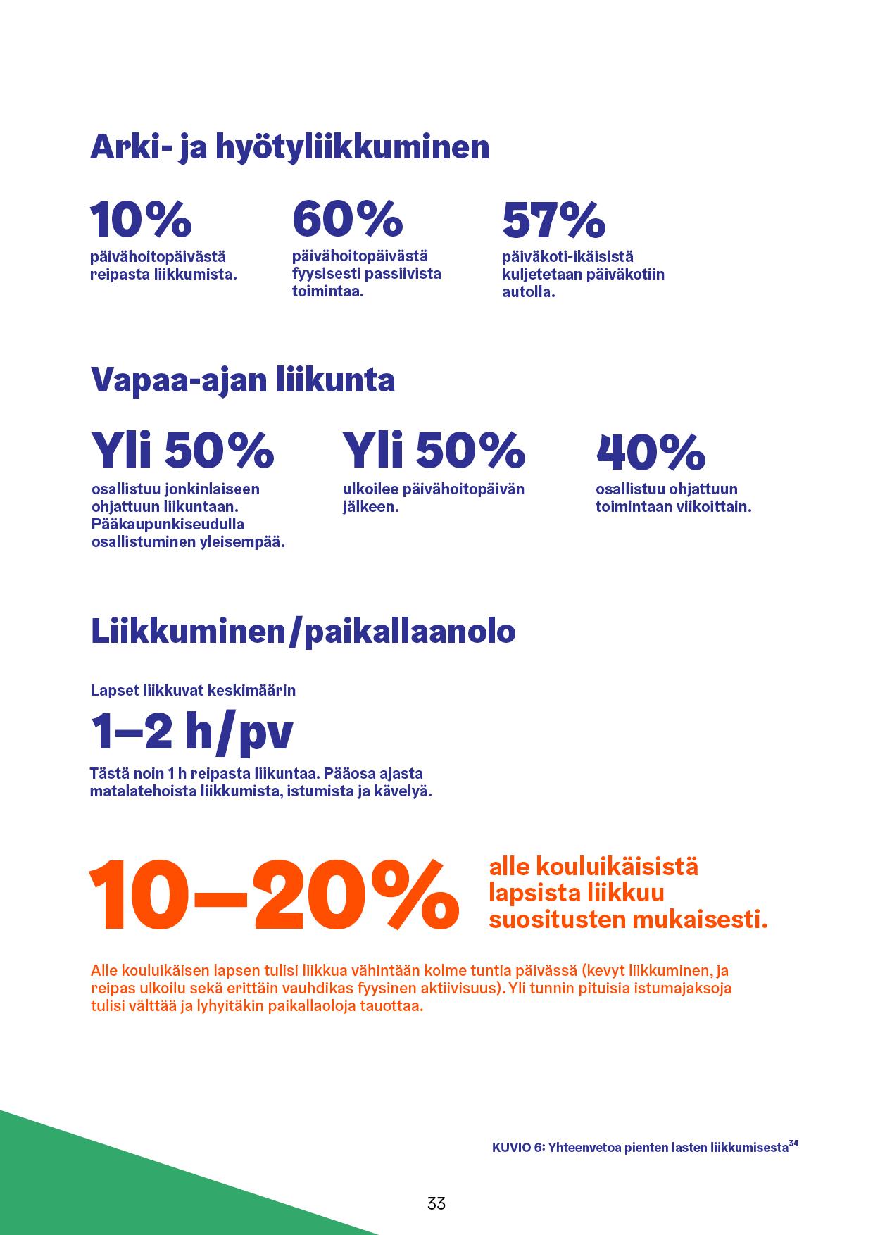 Helsingin_liikkumisohjelma_2018_A433